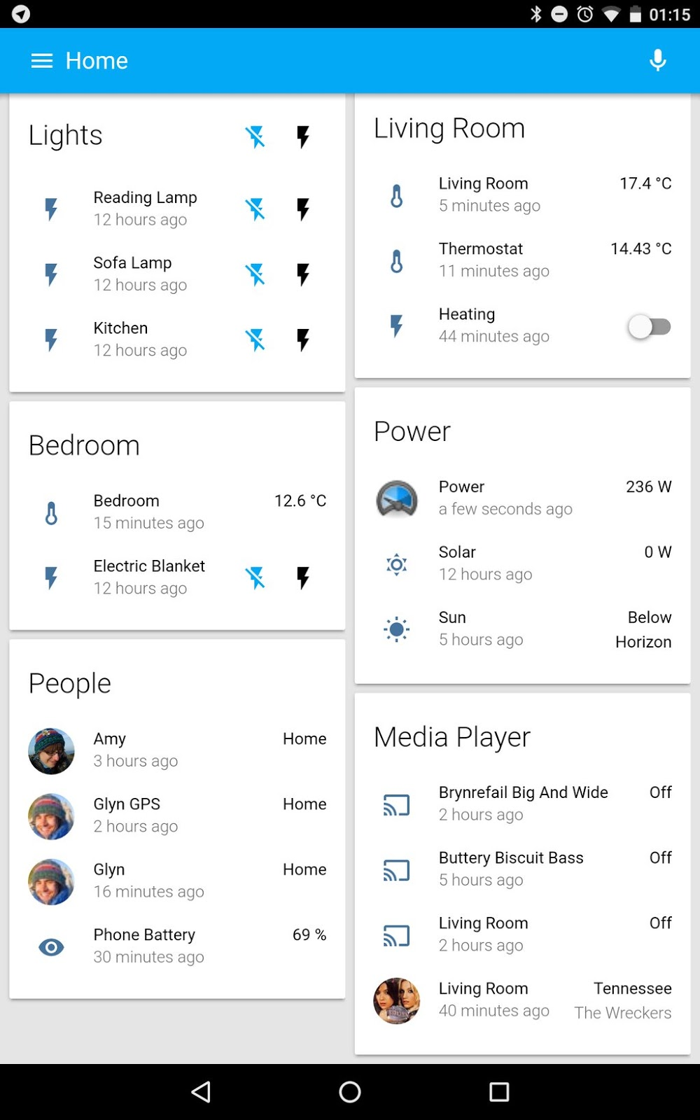 Home Assistant and emonPi - Blog | OpenEnergyMonitor